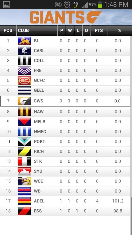 GWS GIANTS - screenshot
