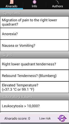 Appendicitis Risk