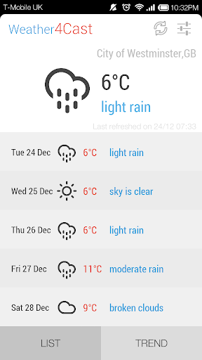 Weather4Cast