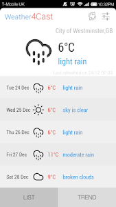 Weather4Cast screenshot 0