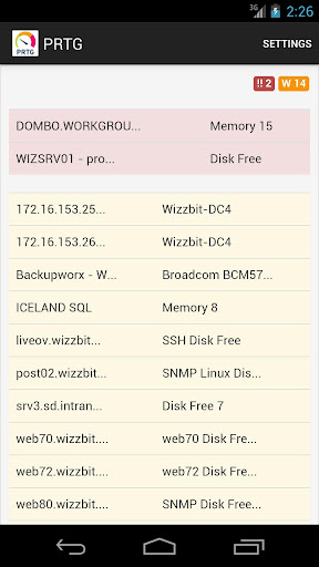 Wizzbit's PRTG Status