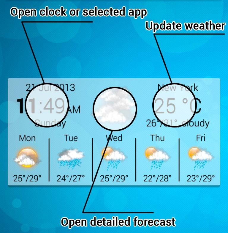 Weather widget- screenshot