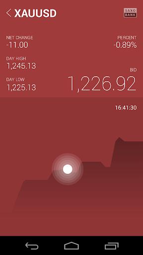玩免費財經APP 下載SaxoTraderGO FX Widget app不用錢 硬是要APP