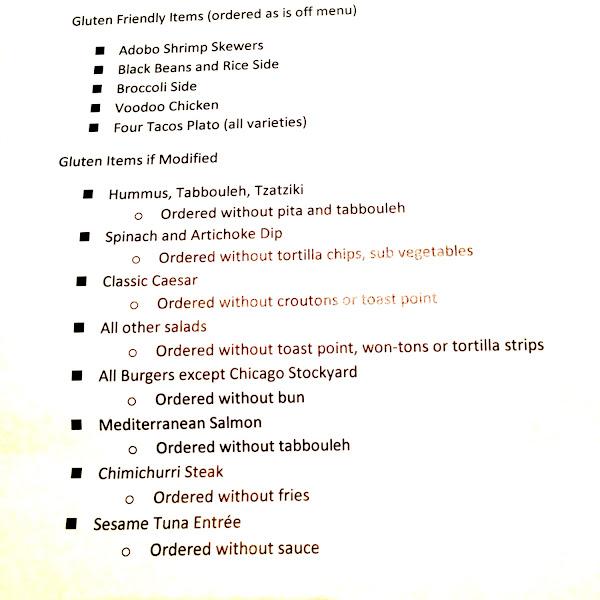 GF menu as of Jan 2013