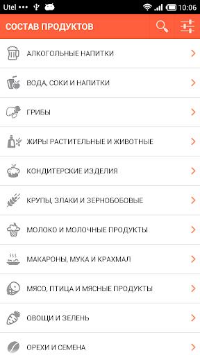 Состав продуктов