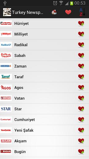 土耳其报纸和新闻