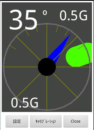 トラクション モニター (グリップ+バンク角センサー)