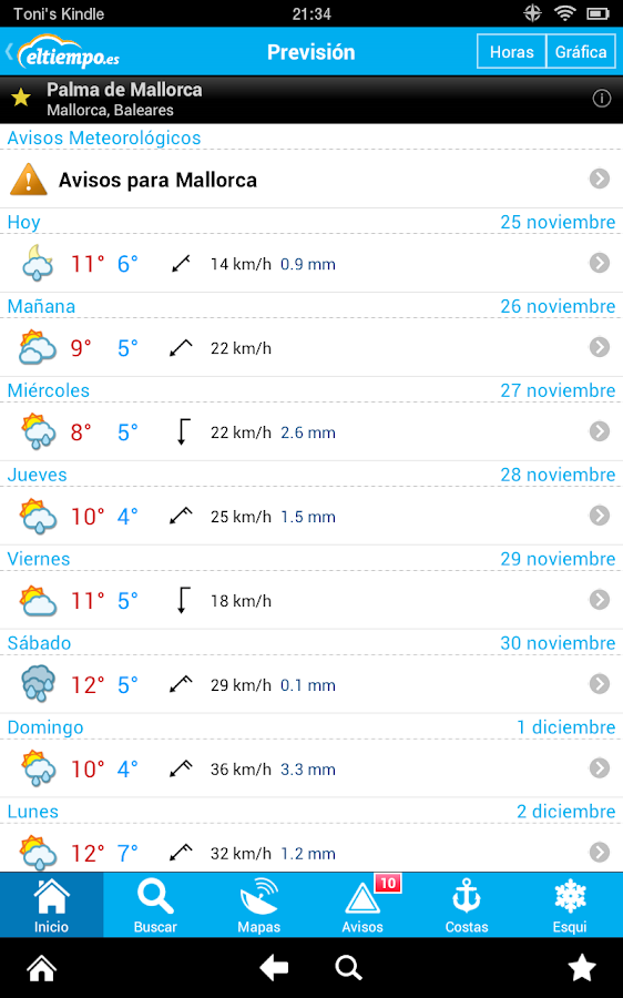 Weather by eltiempo.es - screenshot