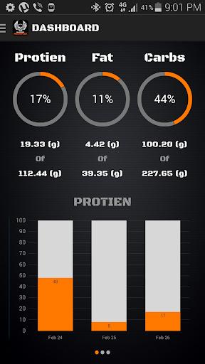 Black Ops MacroFlex Nutrition
