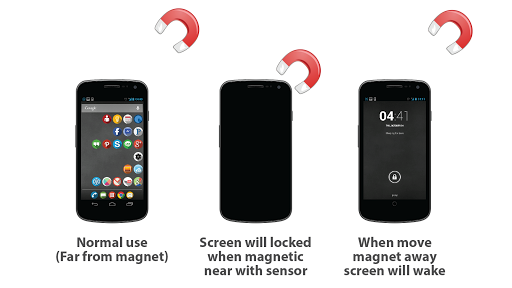 Magnetic Screen Lock