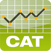 CAT / MAT / XAT MBA Exam Prep