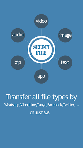 Unlimited File Sender AnyWhere