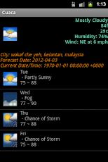 Malaysia Weather Forecast