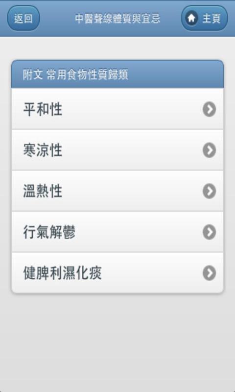 中醫聲線體質與宜忌  中医嗓音体质与保健 - screenshot