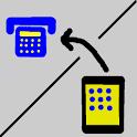 TelecoAV by CALECO Ventures icon