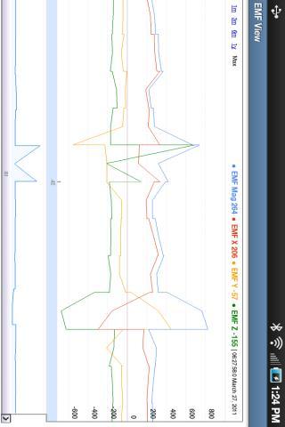 Entity Sensor Pro-EMF Detector - screenshot
