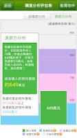 Screenshot of 住商I Can購