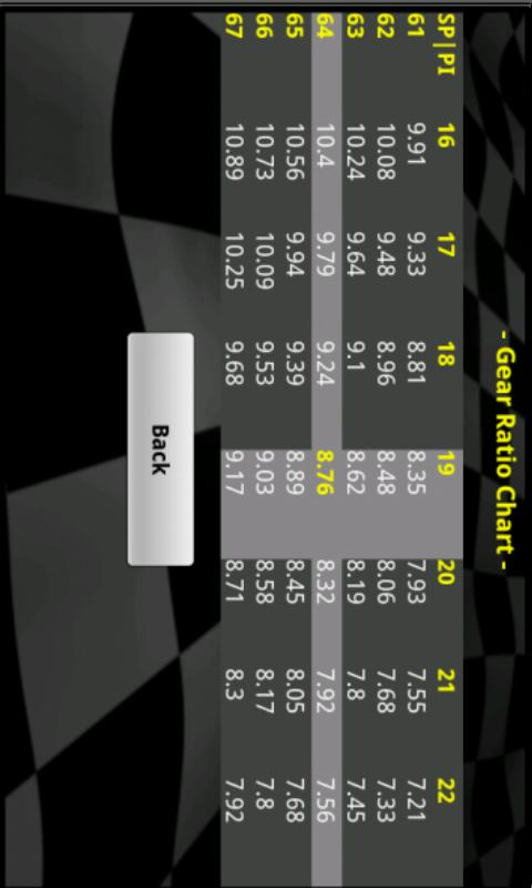 Rc Final Gear Ratio LITE- screenshot