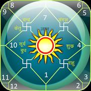 App Astrology & Horoscope APK for Windows Phone