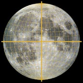 Moon Phases and Zodiac Aspects