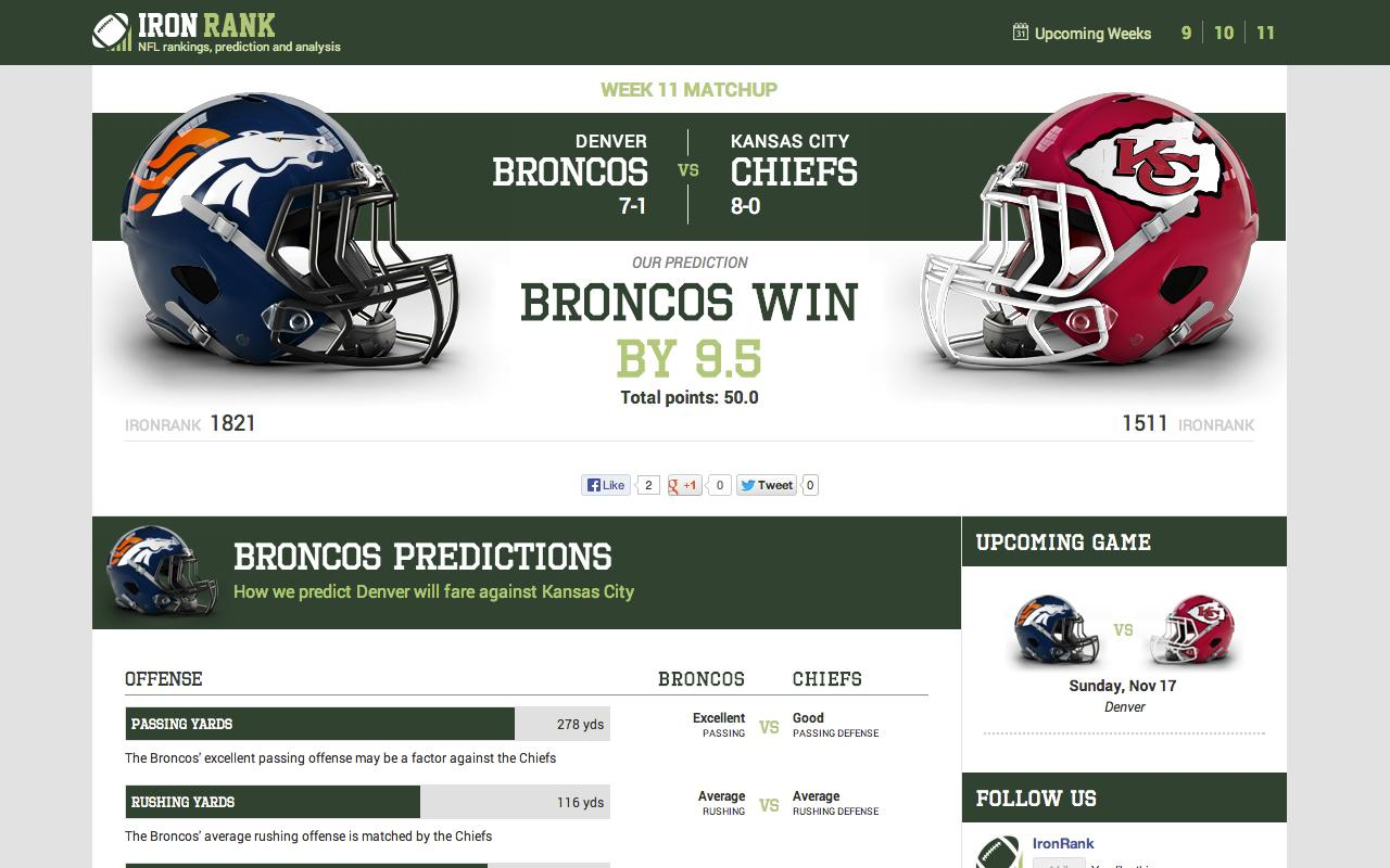 IronRank: NFL Predictions- screenshot