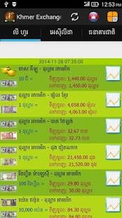 Free Khmer Exchange Rate APK