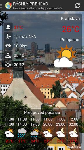 iMeteo.sk Počasie PRO