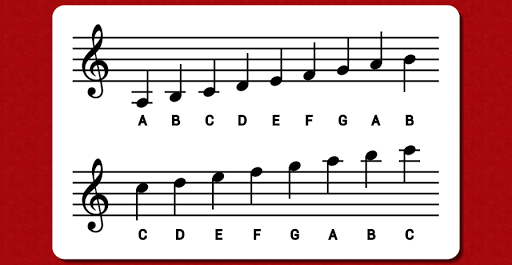 Easy Note Trainer