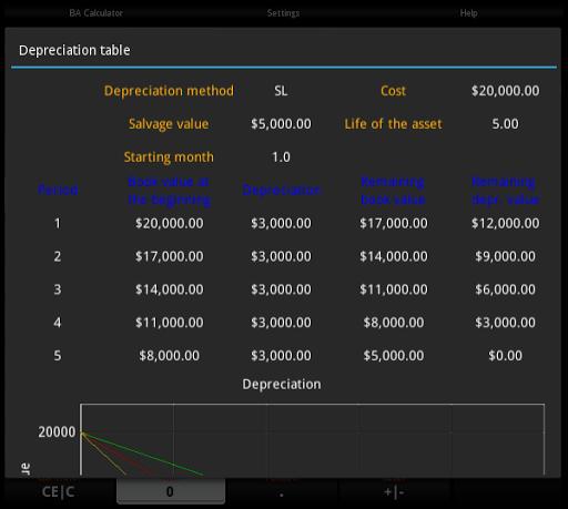 財經必備免費app推薦|BA Pro 财务计算机線上免付費app下載|3C達人阿輝的APP
