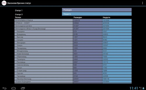 Census of Population 2011- screenshot thumbnail