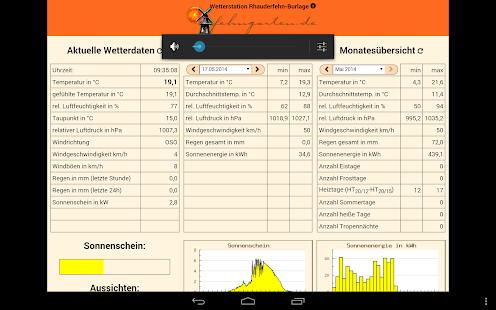Wetterstation Rhauderfehn - náhled
