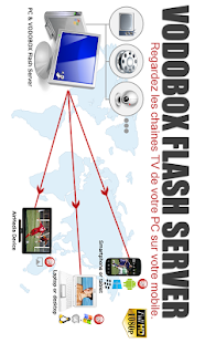 My VODOBOX Flash Server - screenshot thumbnail