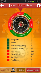 Feng Shui Horoscope 2014
