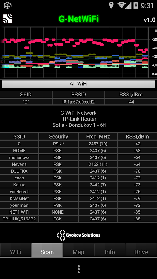 G-NetWiFi- screenshot