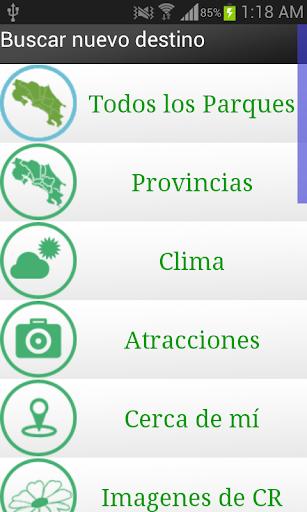 Parques Nacionales CR