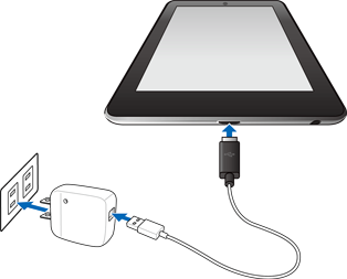 Charge turn on your nexus device nexus help connect the micro usb cable to nexus 7 and to the charging unit and the charging unit to a power outlet greentooth Gallery