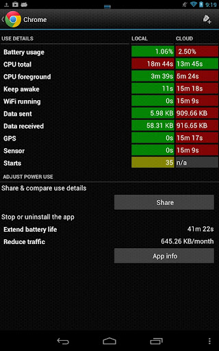 玩工具App|Battery Stats Plus免費|APP試玩