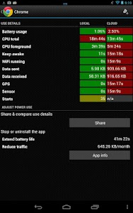 Battery Stats Plus v3.2.101