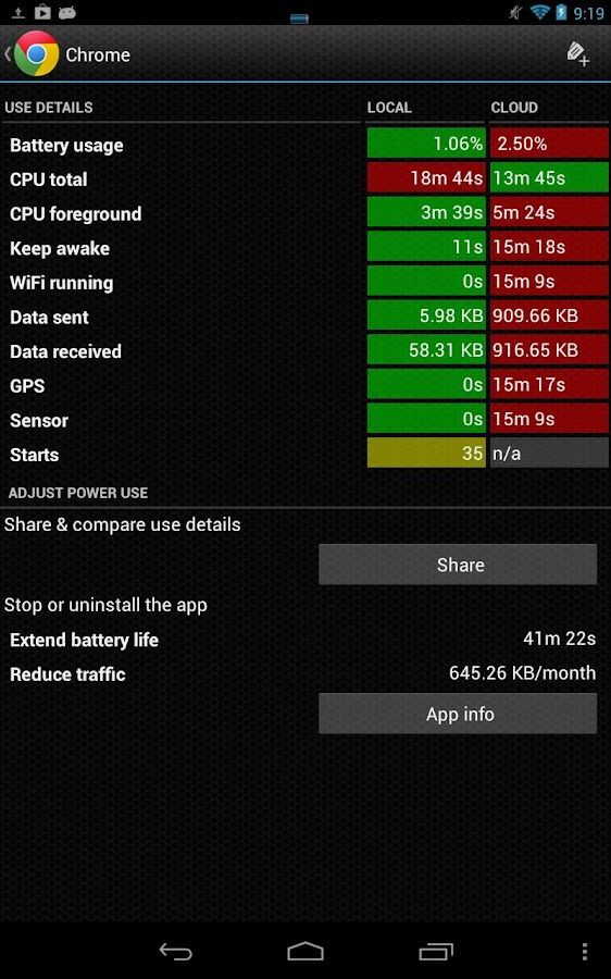 Battery Stats Plus - screenshot
