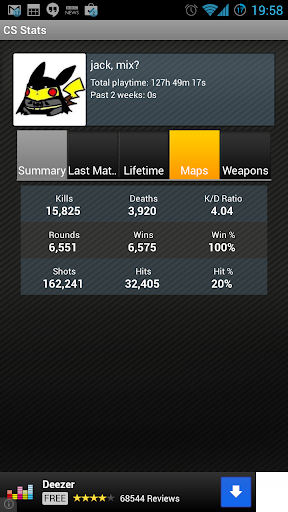 Counter Strike Source Stats