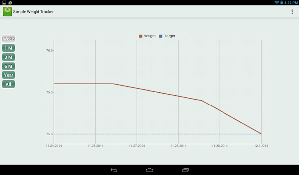 download simple weight tracker free apk latest version app for
