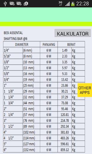 Tabel Berat Besi
