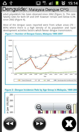 Denguide: Malaysia Dengue CPG