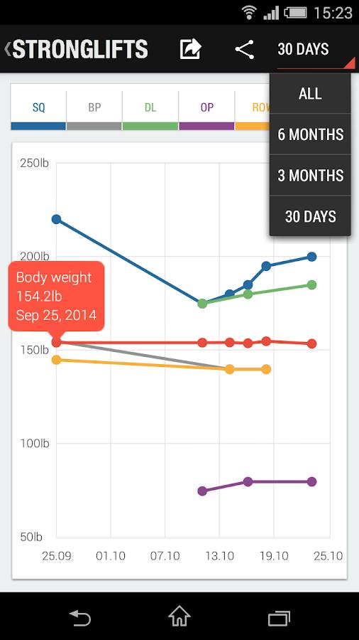 5x5 workout chart