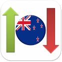 New Zealand Stock Market icon