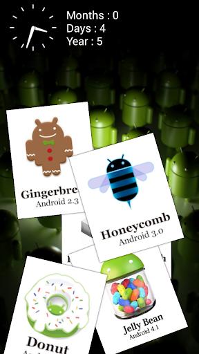 AndroidBirthday Screensaver