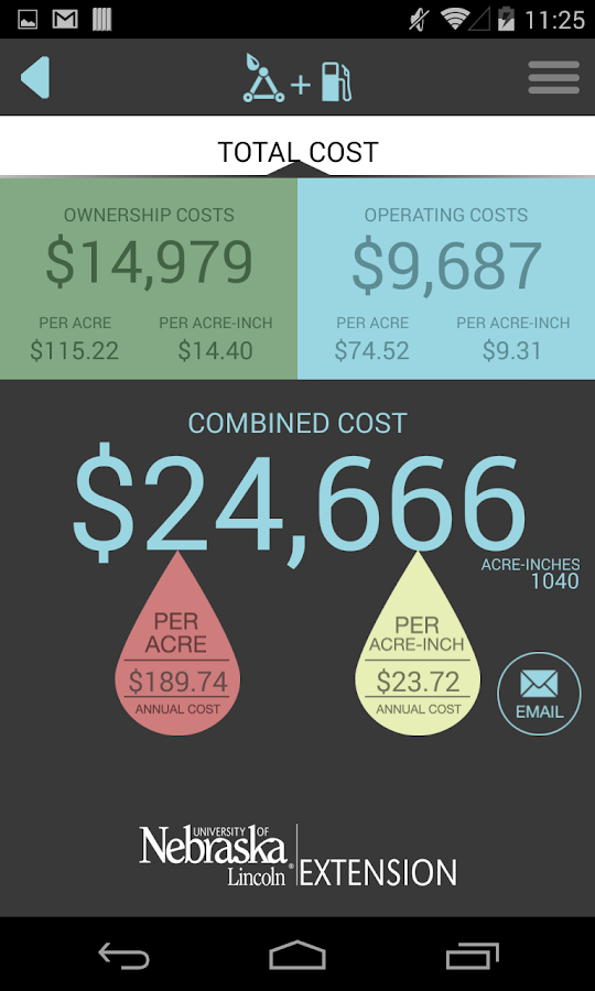 Agriculture Irrigation Costs- screenshot