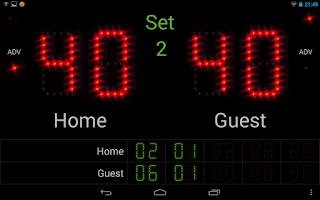 Screenshot of Scoreboard +++