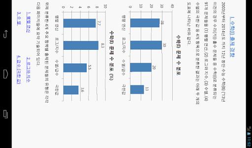 【免費教育App】2003-2014 수능수학 기출문제 출제경향-APP點子