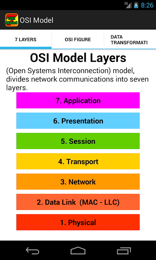 osi model layers simulation dating